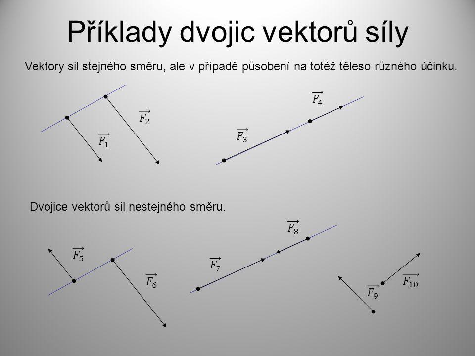 Příklady dvojic vektorů síly