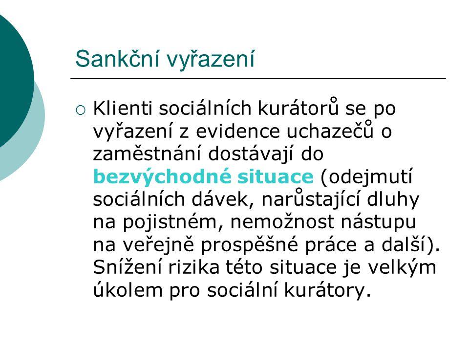 Sankční vyřazení