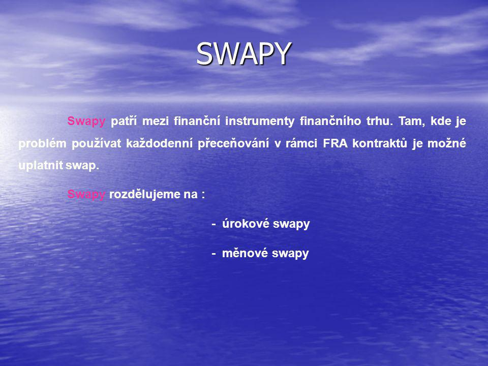 SWAPY