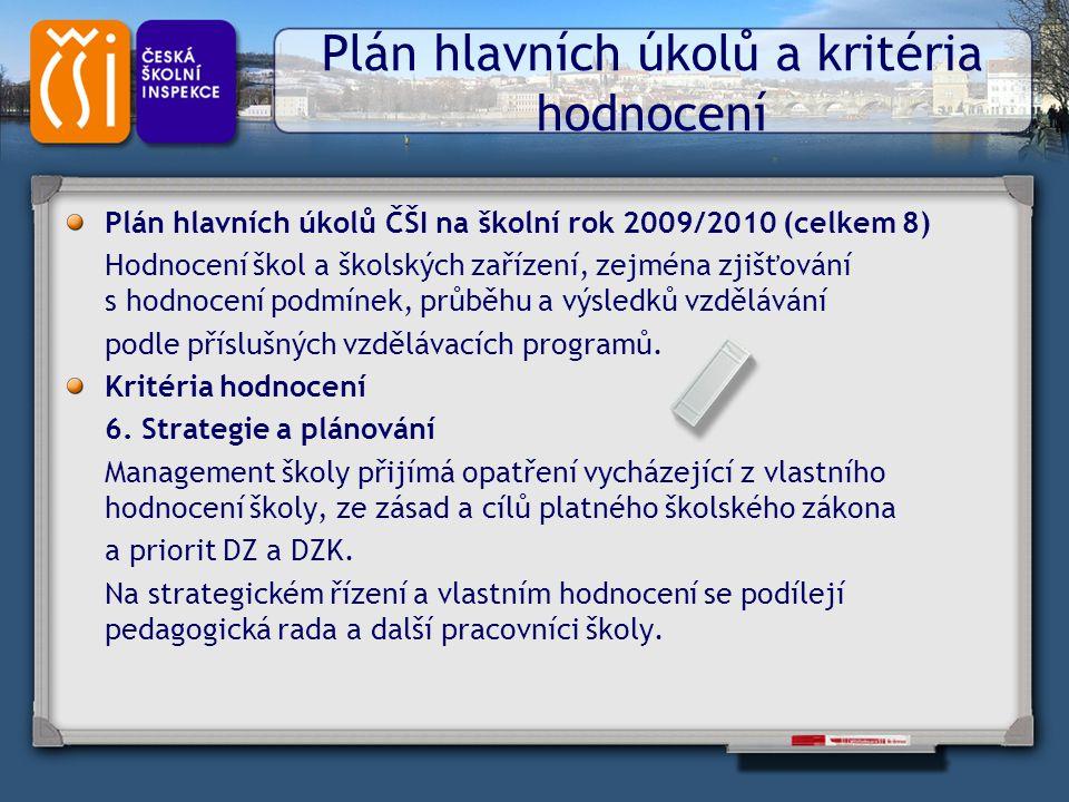 Plán hlavních úkolů a kritéria hodnocení