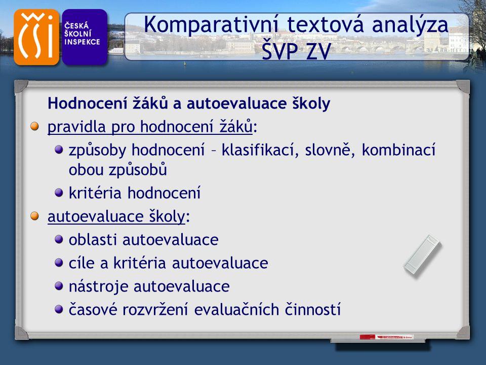 Komparativní textová analýza ŠVP ZV