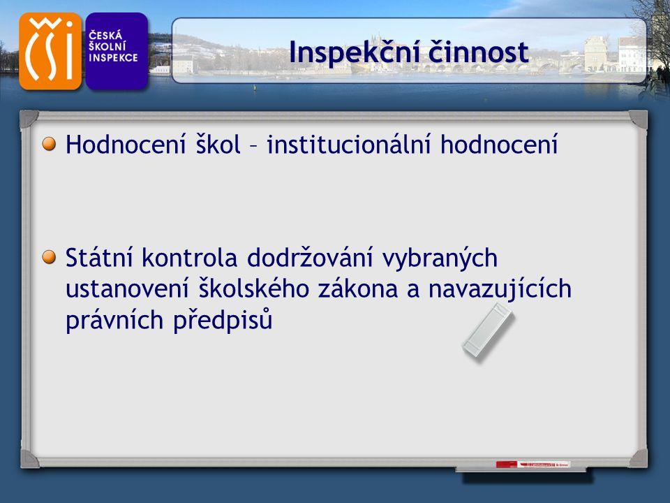 Inspekční činnost Hodnocení škol – institucionální hodnocení