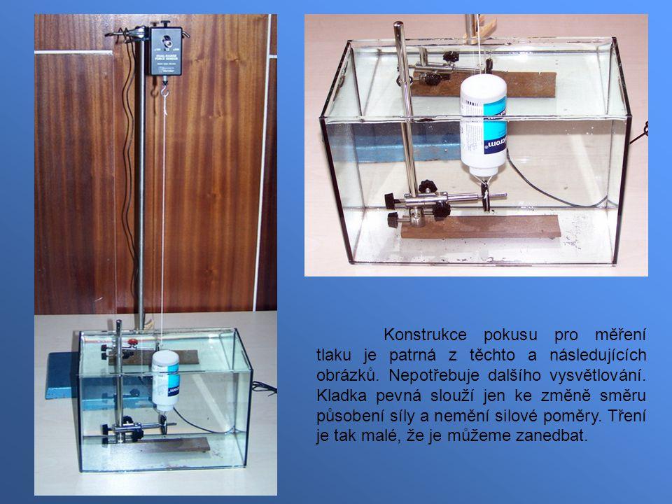 Konstrukce pokusu pro měření tlaku je patrná z těchto a následujících obrázků.