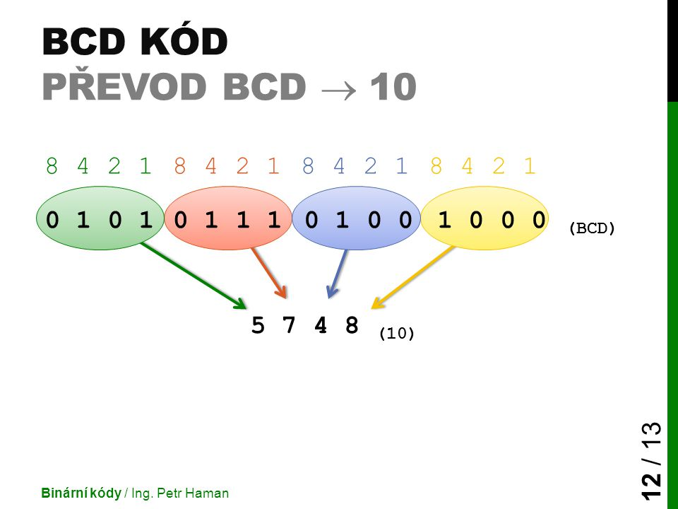 BCD kód převod BCD  10 8 4 2 1. 8 4 2 1. 8 4 2 1. 8 4 2 1. 0 1 0 1. 0 1 1 1. 0 1 0 0. 1 0 0 0.