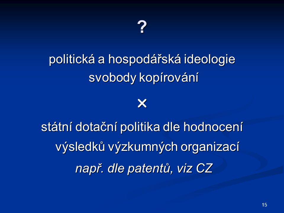 politická a hospodářská ideologie svobody kopírování 