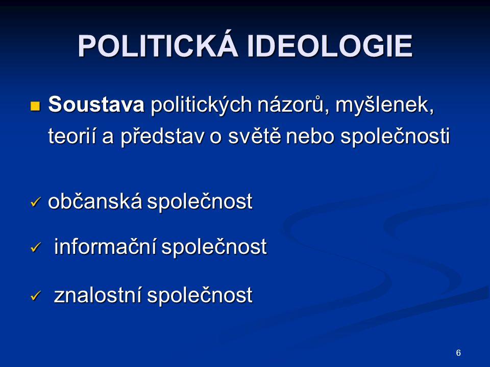POLITICKÁ IDEOLOGIE Soustava politických názorů, myšlenek, teorií a představ o světě nebo společnosti.