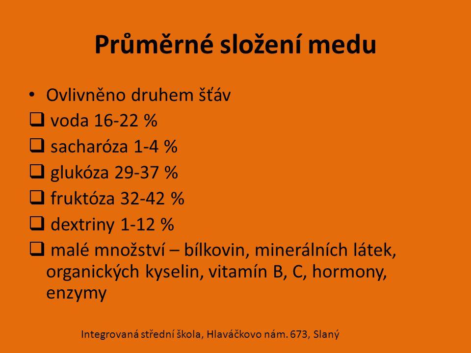 Průměrné složení medu Ovlivněno druhem šťáv voda 16-22 %
