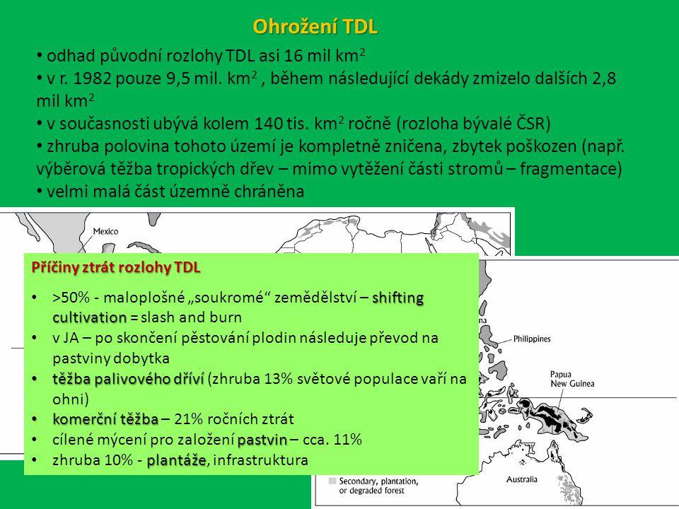 Ohrožení TDL odhad původní rozlohy TDL asi 16 mil km2