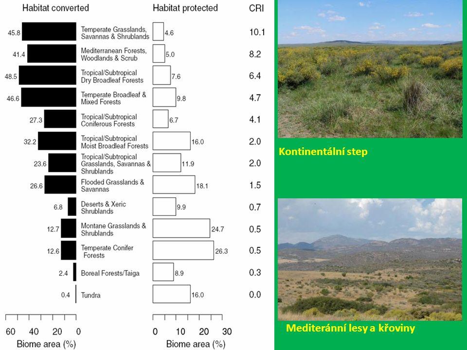 Kontinentální step Mediteránní lesy a křoviny