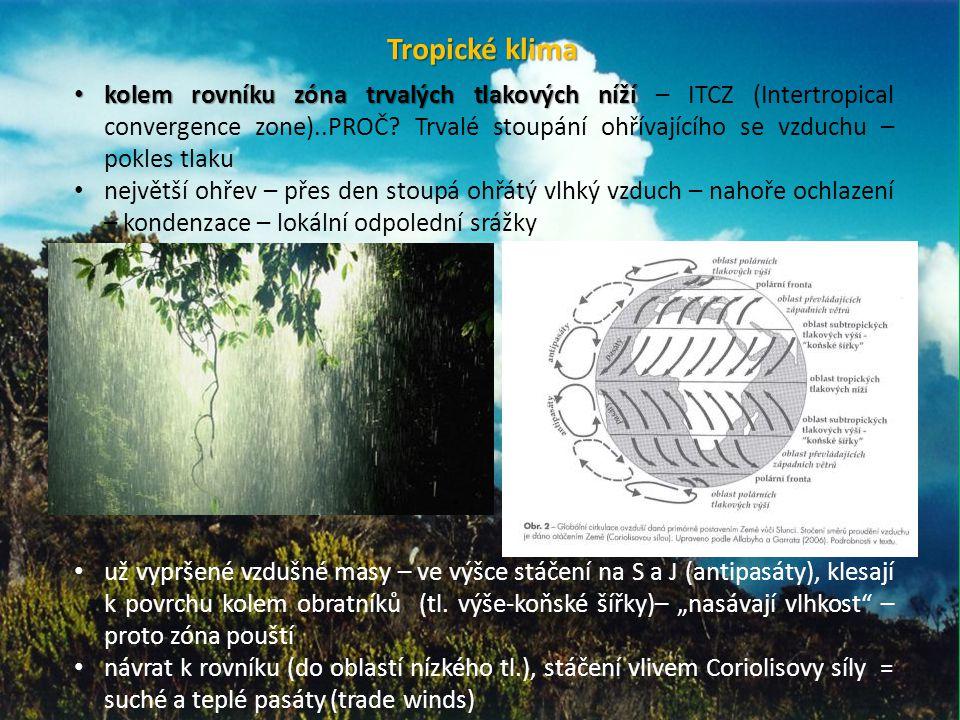 Tropické klima