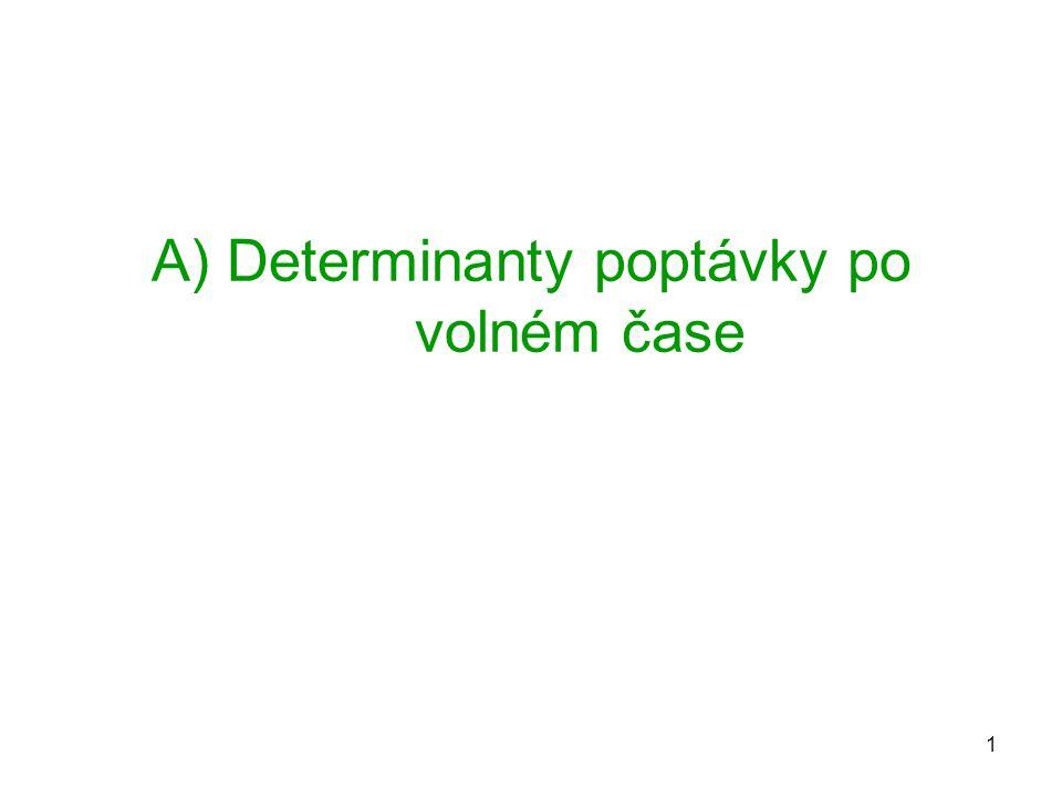 A) Determinanty poptávky po volném čase