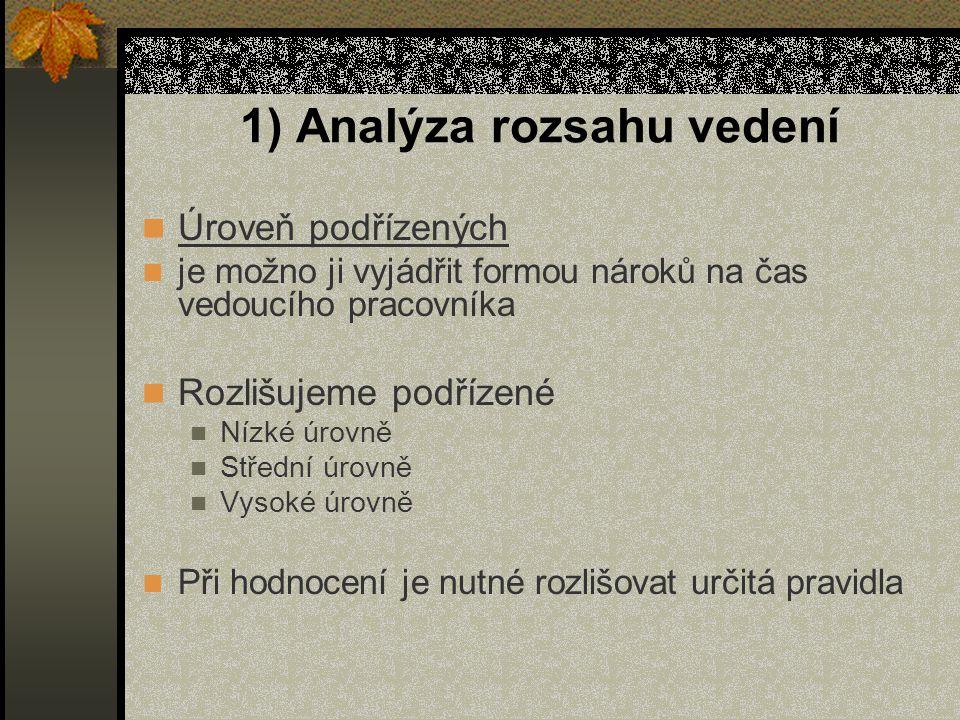 1) Analýza rozsahu vedení