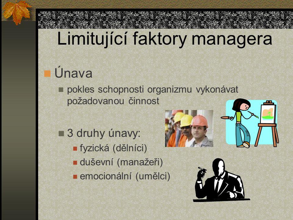 Limitující faktory managera