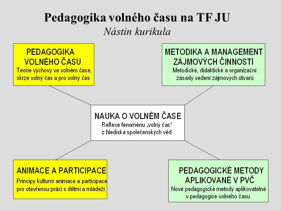 Pedagogika volného času na TF JU