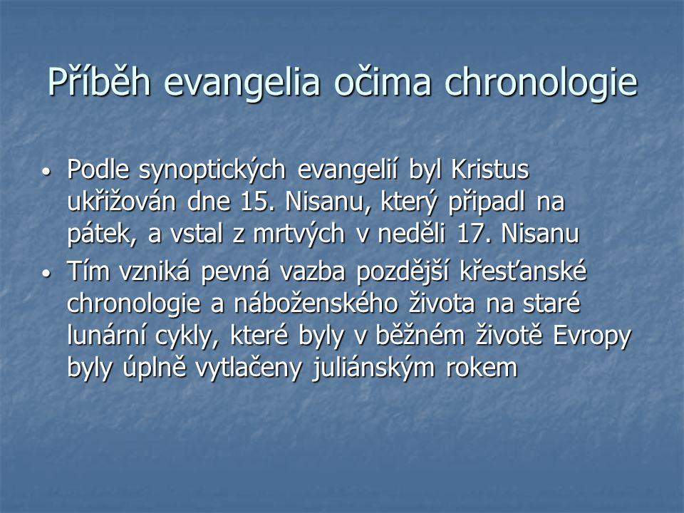 Příběh evangelia očima chronologie