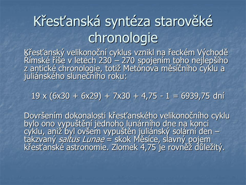 Křesťanská syntéza starověké chronologie