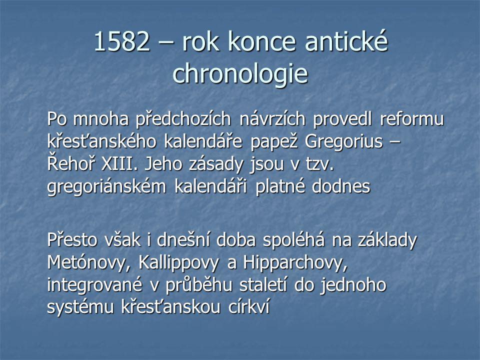 1582 – rok konce antické chronologie