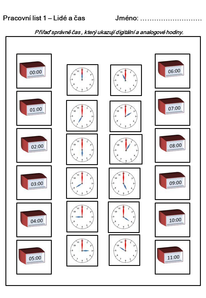 Pracovní list 1 – Lidé a čas Jméno: ………………………