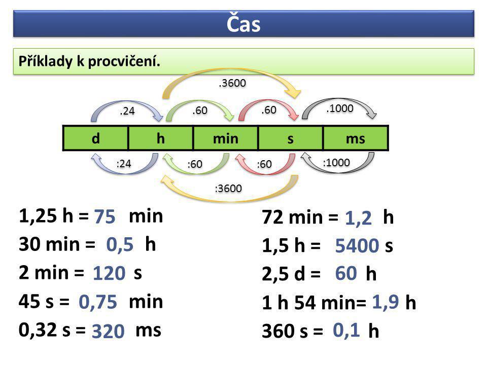 Čas 1,25 h = min 30 min = h 2 min = s 45 s = min 0,32 s = ms 75