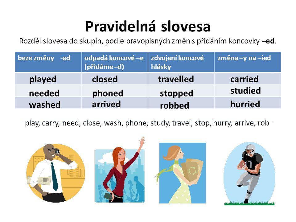 Pravidelná slovesa Rozděl slovesa do skupin, podle pravopisných změn s přidáním koncovky –ed.