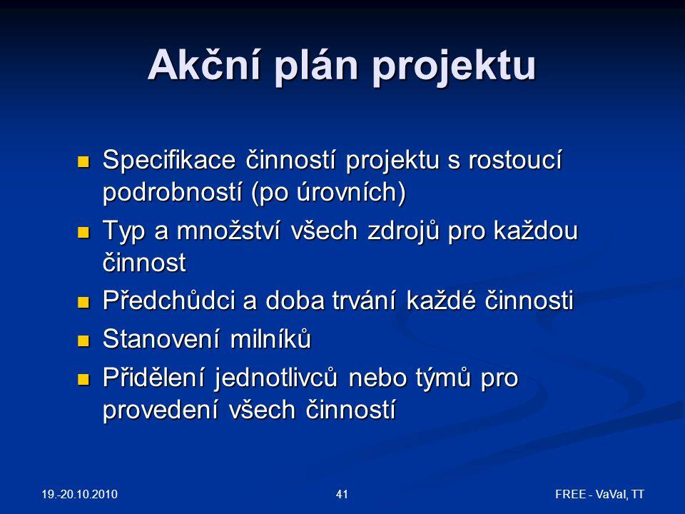Akční plán projektu Specifikace činností projektu s rostoucí podrobností (po úrovních) Typ a množství všech zdrojů pro každou činnost.