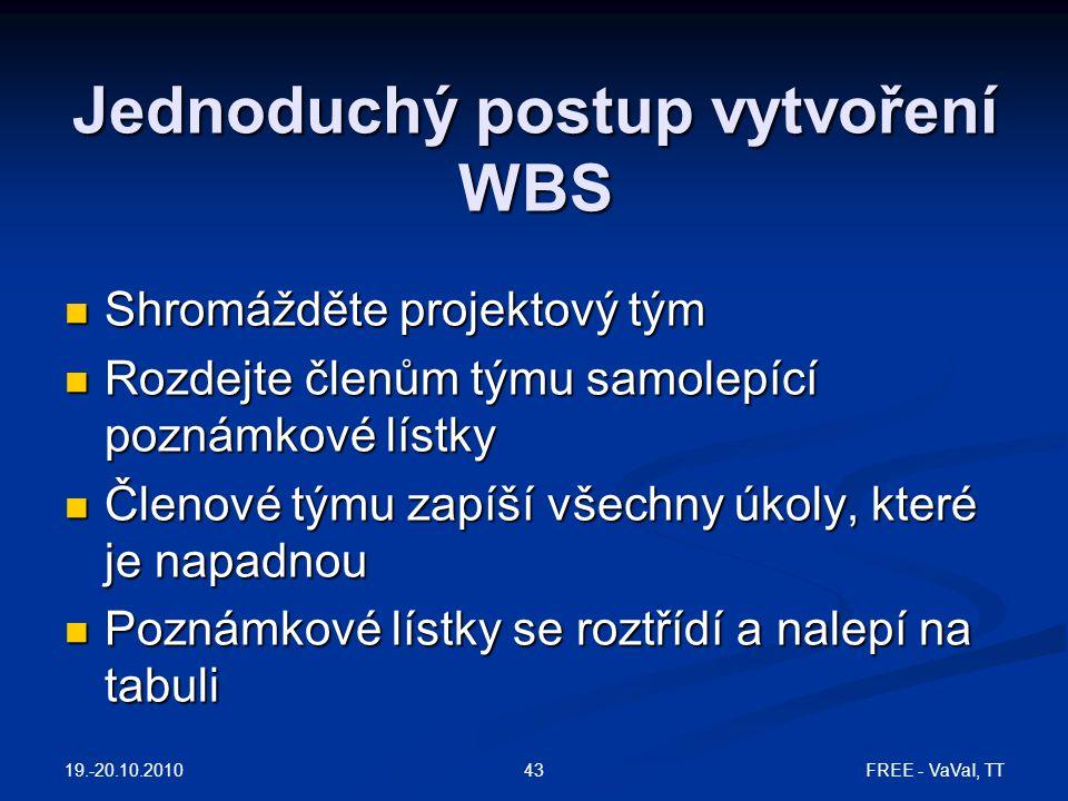 Jednoduchý postup vytvoření WBS