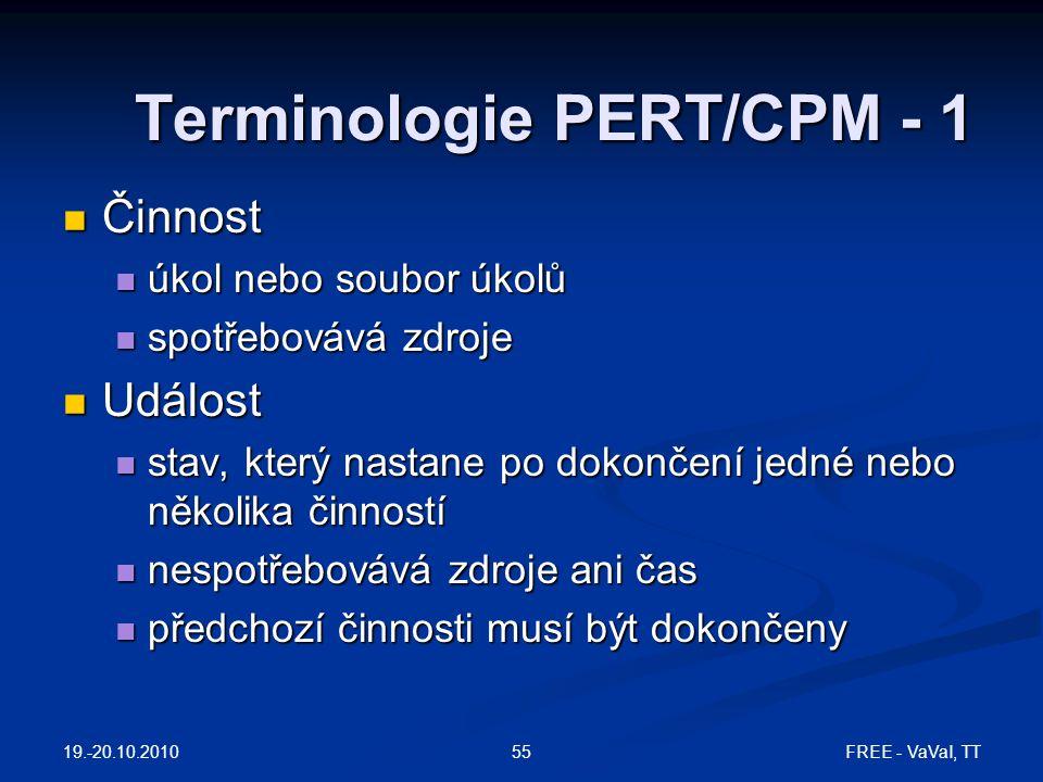 Terminologie PERT/CPM - 1