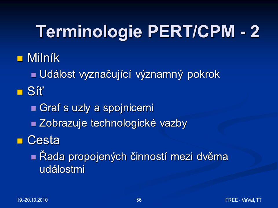 Terminologie PERT/CPM - 2