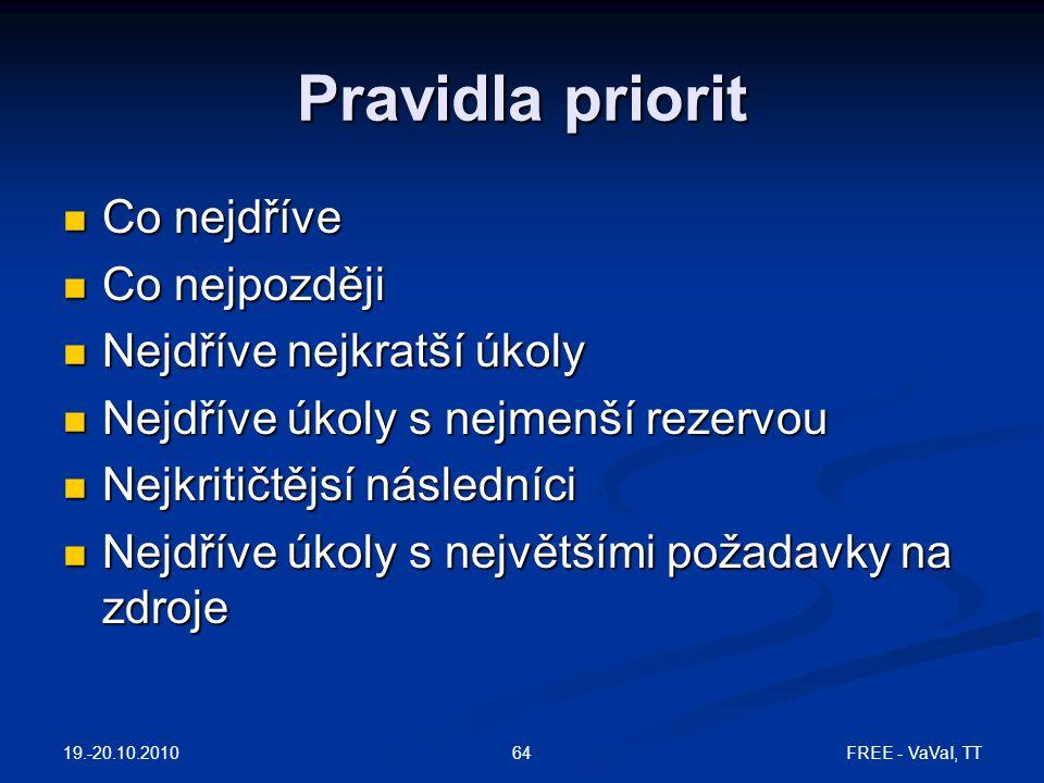 Pravidla priorit Co nejdříve Co nejpozději Nejdříve nejkratší úkoly