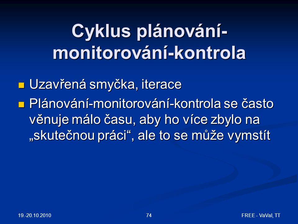 Cyklus plánování-monitorování-kontrola