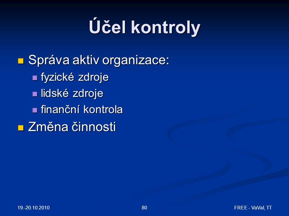 Účel kontroly Správa aktiv organizace: Změna činnosti fyzické zdroje