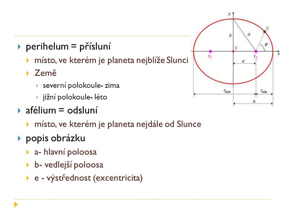 perihelum = přísluní afélium = odsluní popis obrázku