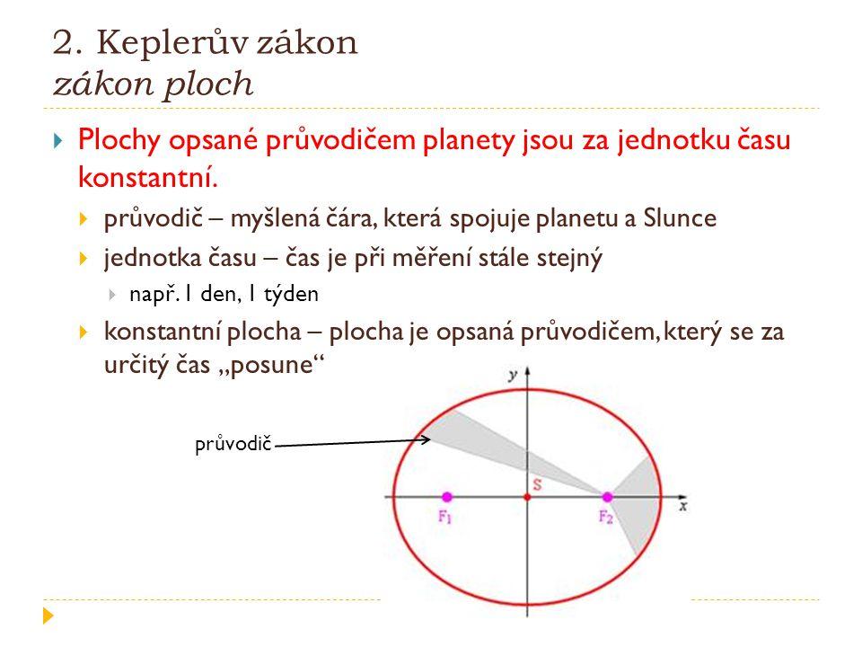 2. Keplerův zákon zákon ploch