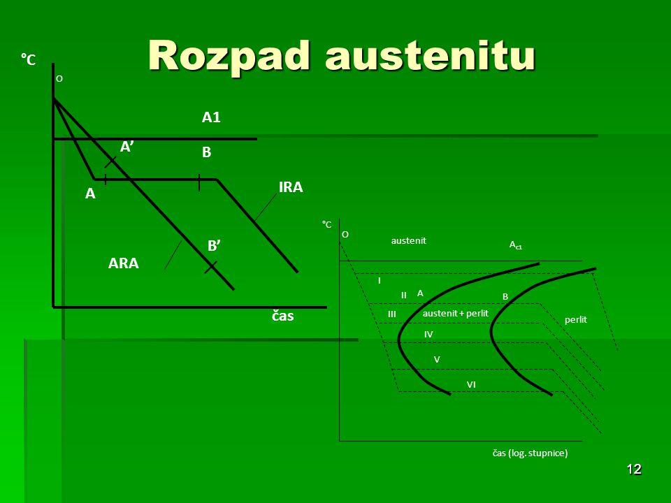 Rozpad austenitu °C A1 A' B IRA A B' ARA čas 12 O °C O austenit Ac1 I