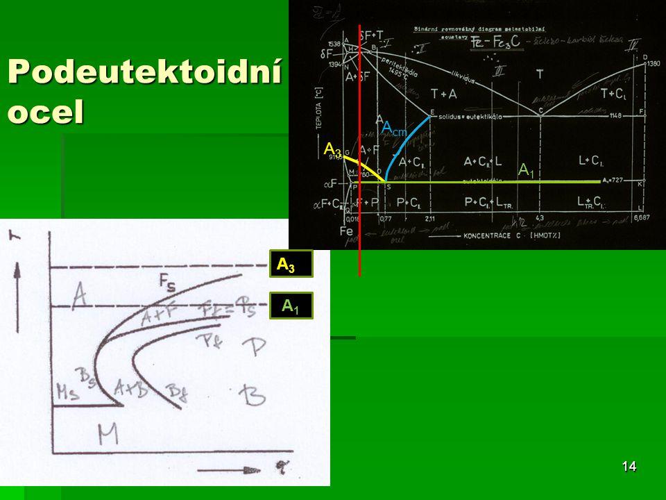 A1 A3 Acm Podeutektoidní ocel A3 A1 14