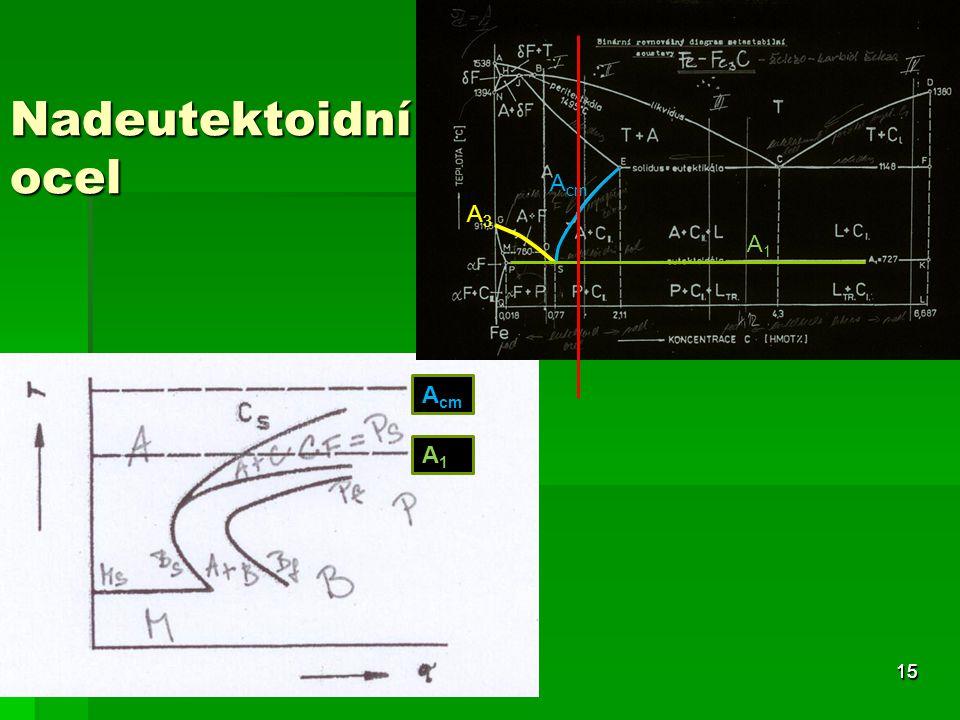 A1 A3 Acm Nadeutektoidní ocel Acm A1 15