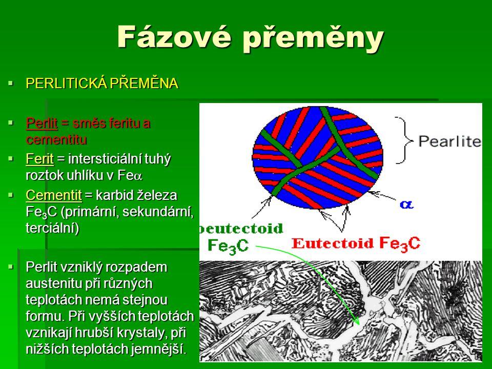 Fázové přeměny PERLITICKÁ PŘEMĚNA Perlit = směs feritu a cementitu