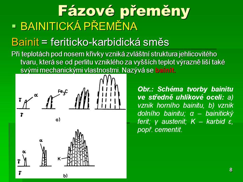 Fázové přeměny BAINITICKÁ PŘEMĚNA Bainit = feriticko-karbidická směs