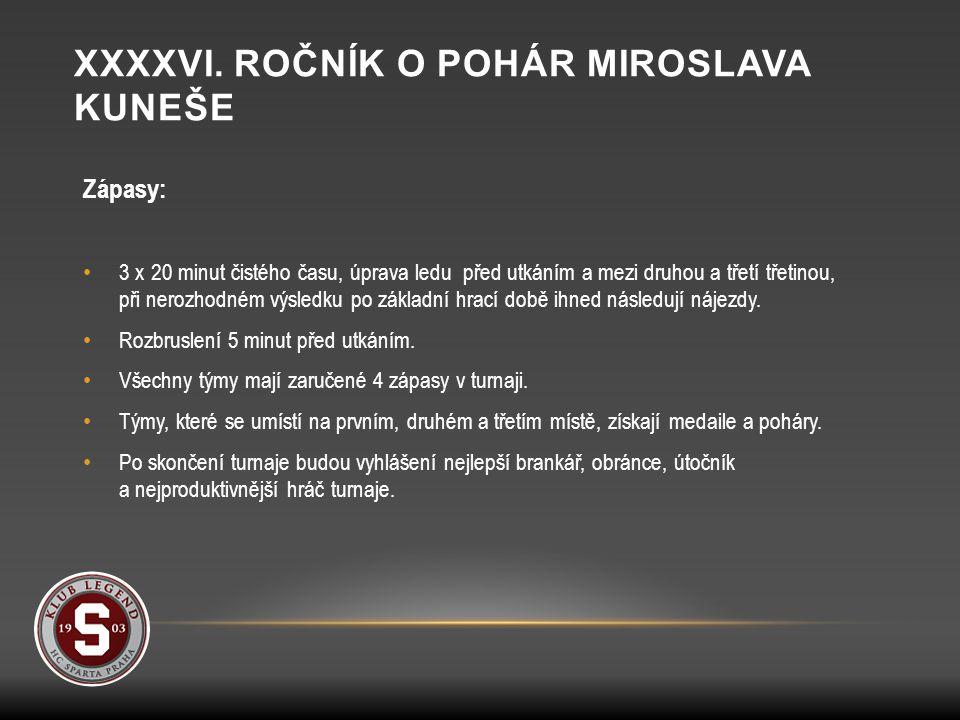 XXXXVI. Ročník O pohár MIROSLAVA KUNEŠE