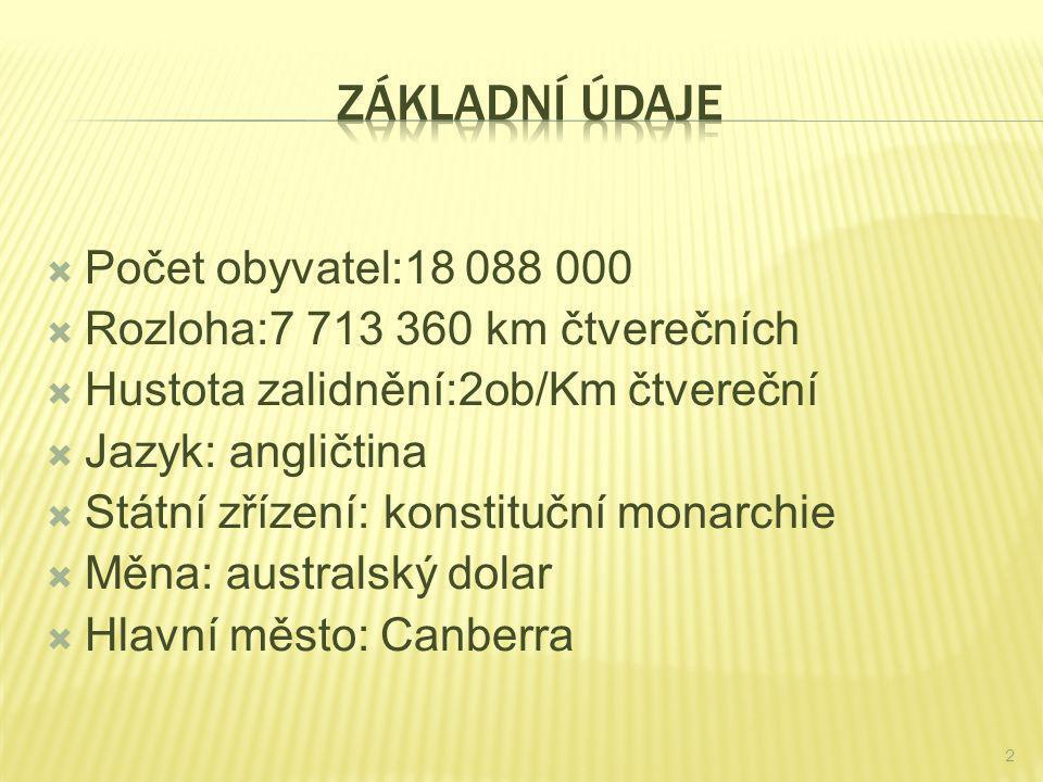 Základní údaje Počet obyvatel:18 088 000