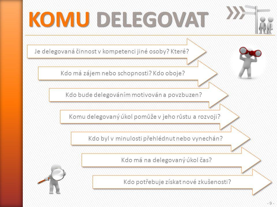 KOMU DELEGOVAT Je delegovaná činnost v kompetenci jiné osoby Které