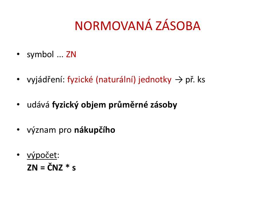 NORMOVANÁ ZÁSOBA symbol ... ZN