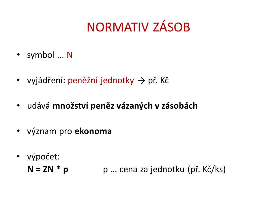 NORMATIV ZÁSOB symbol ... N vyjádření: peněžní jednotky → př. Kč