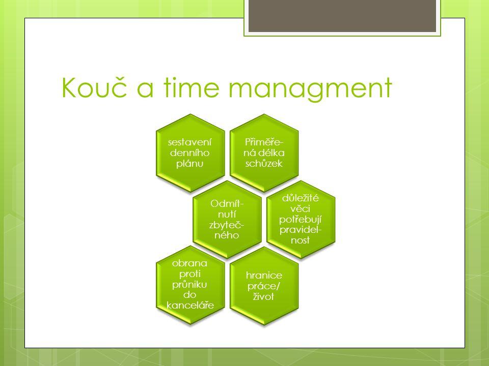 Kouč a time managment Přiměře-ná délka schůzek sestavení denního plánu