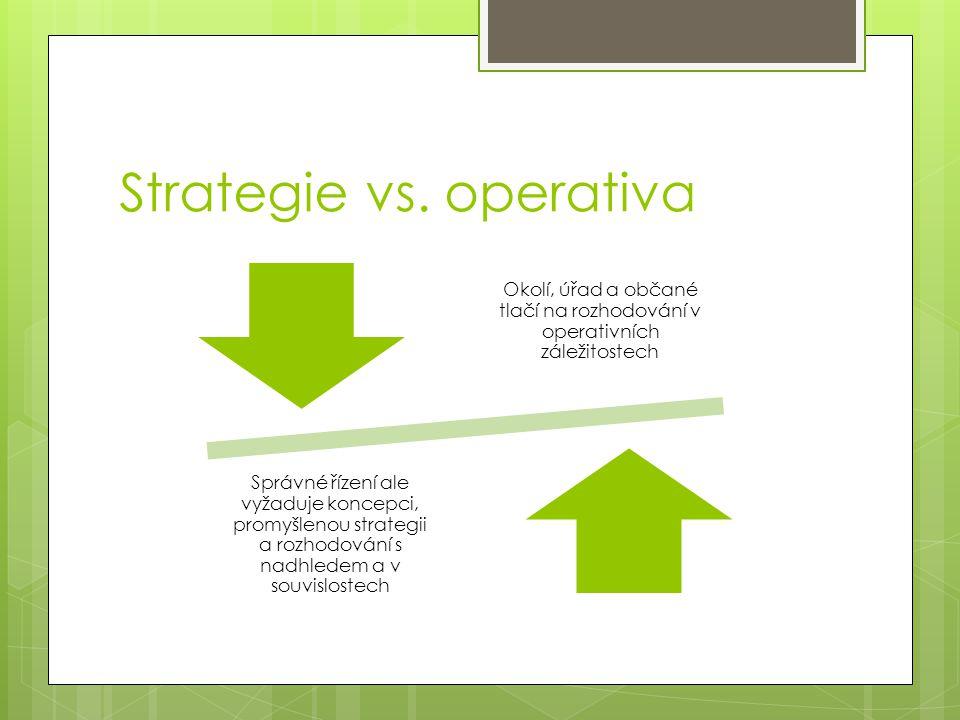 Strategie vs. operativa