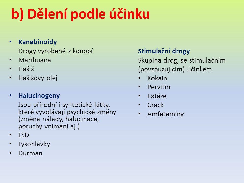 b) Dělení podle účinku Kanabinoidy Drogy vyrobené z konopí Marihuana