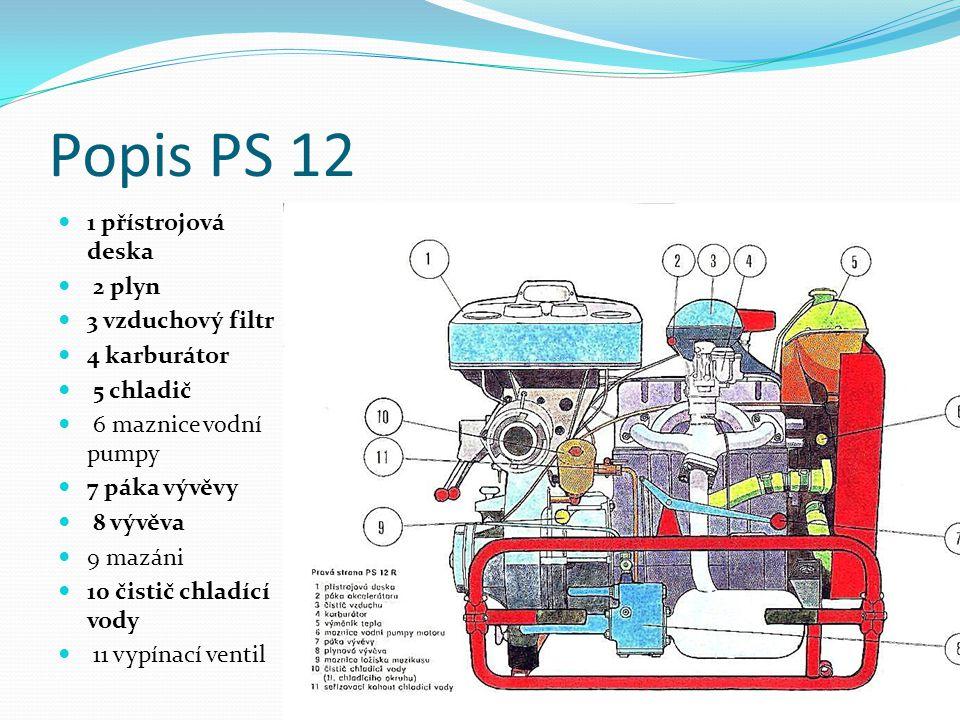 Popis PS 12 1 přístrojová deska 2 plyn 3 vzduchový filtr 4 karburátor