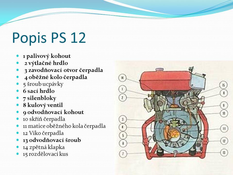 Popis PS 12 1 palivový kohout 2 výtlačné hrdlo