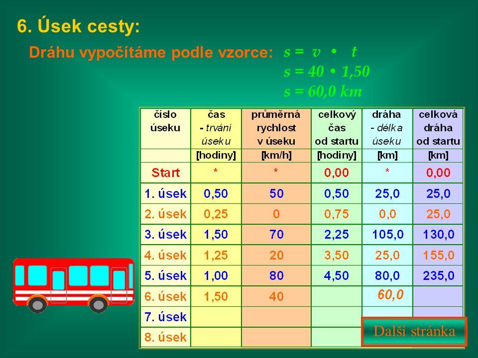 6. Úsek cesty: Dráhu vypočítáme podle vzorce: s = v • t s = 40 • 1,50