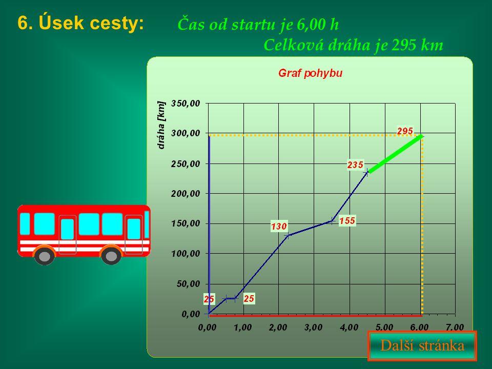 6. Úsek cesty: Čas od startu je 6,00 h Celková dráha je 295 km